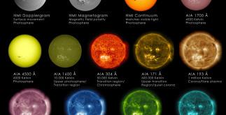 719688main_Sun-Wavelength-Chart_full