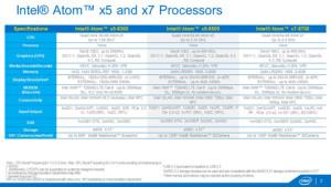 458834-atom-x5-and-x7-tech-specs