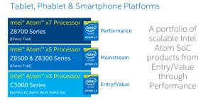 Intel-Atom-x-line-1000x472
